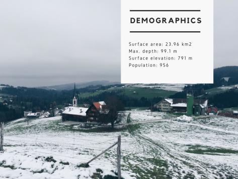 Hundwil-Switzerland-demographics